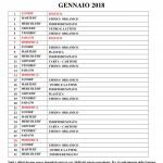 calendario-rrssuu-gennaio-201822
